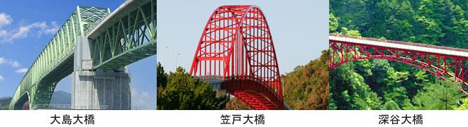 鋼橋塗装工事